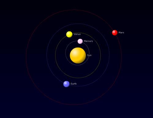 Planets1