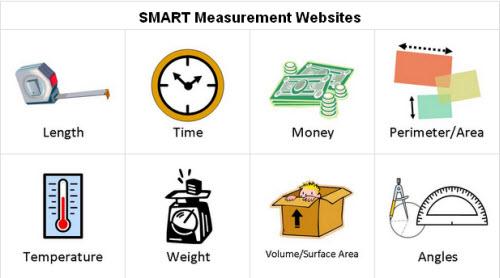 Smartmeasurements