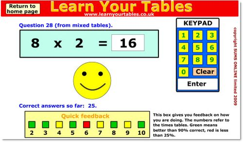 Learn_your_tables